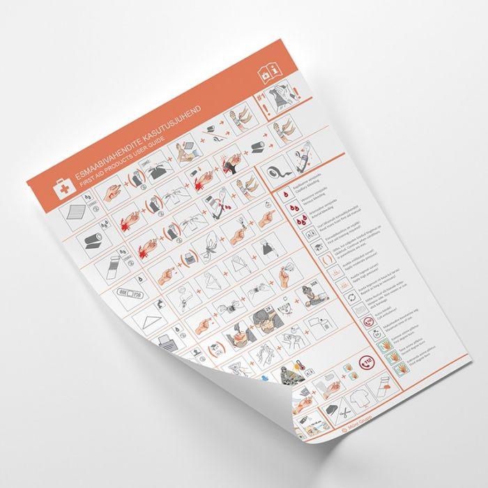 Esmaabivahendite kasutusjuhend piltidega (A4 plakat)