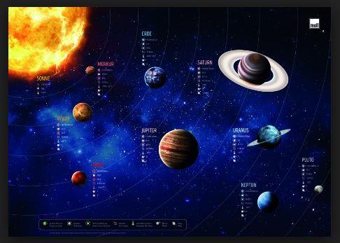 Kirjutamisalus Planets MOLL 998211, 60x42cm/ sinine