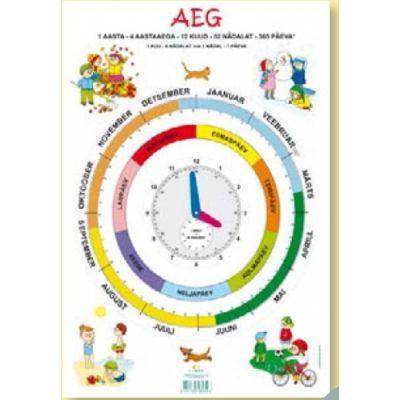 Õppekaart AEG A3 lihtne